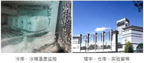 溫濕度監控,溫濕度記錄儀,冷鏈監控,鴻睿物聯